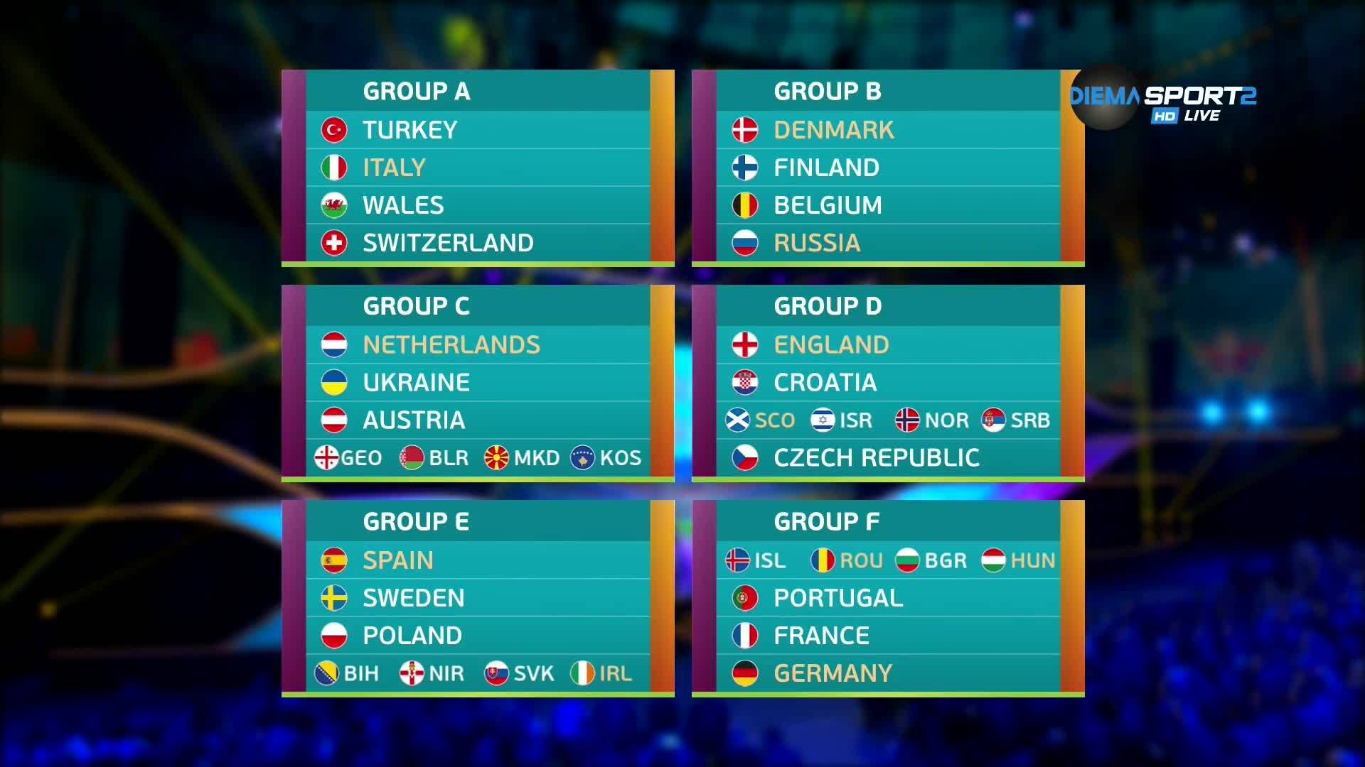 Резултат с изображение за евро 2020